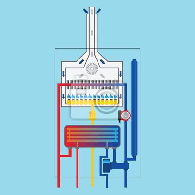 Gas-heizkessel. vektor. fototapete • fototapeten Zentralheizung ...
