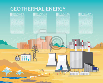Geothermie, geothermie-kraftwerk mit kessel und dampfturbine ...