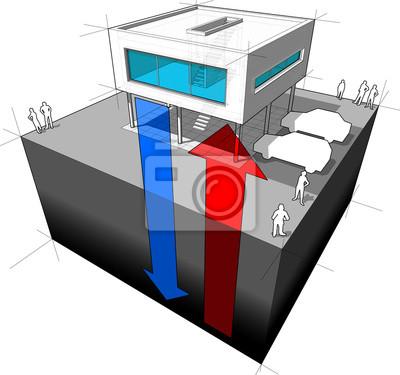 Geothermische energiediagramm fototapete • fototapeten Drahtgitter ...