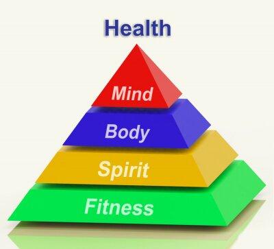 Fototapete Gesundheit Pyramid Mittel Mind Body Spirit Holistic Wellbeing
