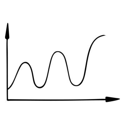 Graph wave. Axis of coordinates. Harmonic oscillation. Business. Mathematics. Mechanics. Extremum. Statistics. Vector illustration. Contour on an isolated white background. Doodle style. Sketch.