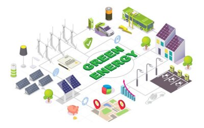 Fototapete Green energy isometric flowchart. Clean alternative energy sources and consumption, flat vector illustration. Solar panels, wind turbines, electric car, tram, electric vehicle charging station.