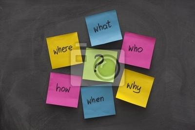 Haftnotiz Mindmap mit Fragen auf einer Tafel