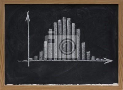 Histogramm mit Gauß-Verteilung auf Tafel