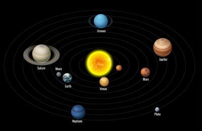 Fototapete Hochwertige isometrische Sonnensystem Planeten. Isometrische Planeten bunte Vektor gesetzt auf dunklem Hintergrund