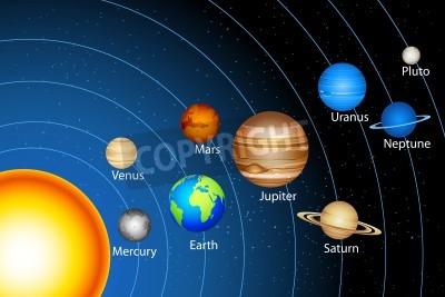 Fototapete Illustration des Sonnensystems, die Planeten um Sonne