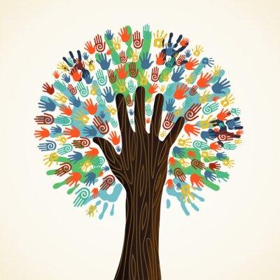 Fototapete Isoliert Vielfalt Baum Hände