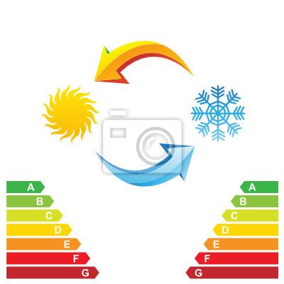 Klimaanlage symbole und energie klasse chart fototapete ...