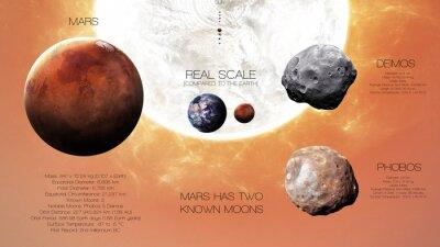 Fototapete Mars - Hochauflösende Infografiken über den Sonnensystemplaneten und seine Monde. Alle Planeten verfügbar. Diese Bildelemente von der NASA eingerichtet