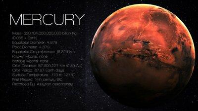 Fototapete Mercury - Hochauflösende Infografik präsentiert eine der Sonnenenergie