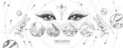 Fototapete Modern magic witchcraft card with solar system, four elements and fortune teller eyes. Hand drawing occult vector illustration of water, earth, fire, air
