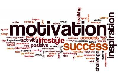 Fototapete Motivation Wort Wolke Konzept
