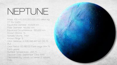 Fototapete Neptun - Hochauflösende Infografik präsentiert eine der Sonnenenergie