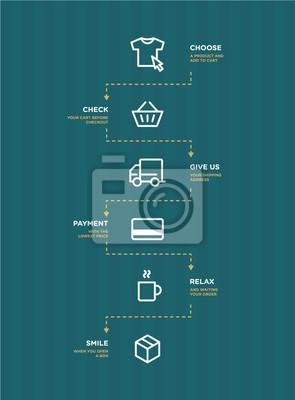 Online Store procces Dunkel