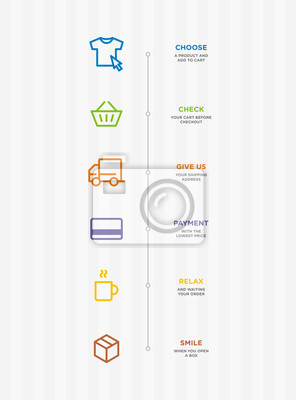Online Store procces Timeline