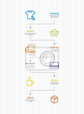 Online Store Prozess Licht