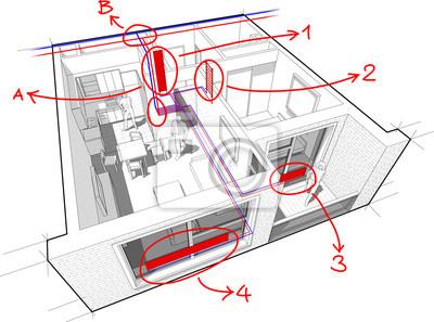 Fototapete: Perspektive diagramm eines ein-zimmer-wohnung komplett mit warmwasser-heizkörper
