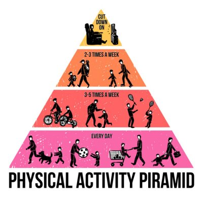 Fototapete Physical Activity Infographics