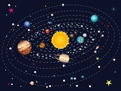 Fototapete Planeten des Sonnensystems
