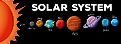 Fototapete Planeten im Sonnensystem