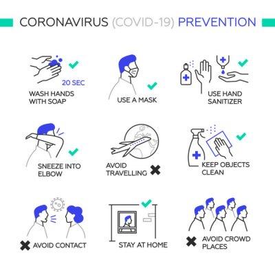 Fototapete Prevention Coronavirus COVID-19. Simple set of vector line icons.