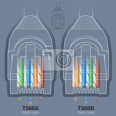 Rj45-netzwerkanschluss t568a / t568b verdrahtungsplan fototapete ...