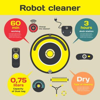 Roboter Staubsauger flachen Design. Vektor infografisch. Stellen Sie robo
