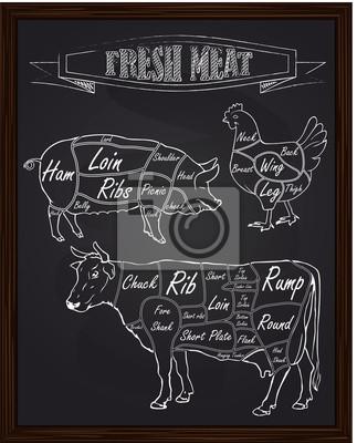Schnitt-diagramm einer schweinekuh und huhn fototapete • fototapeten ...