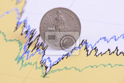 Schweiz Franken Münze Und Währung Mit Devisen Chart Fototapete
