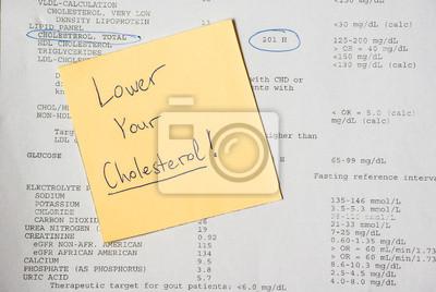 Senken Sie Ihr Cholesterin