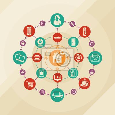 Smart home und Internet der Dinge Konzept