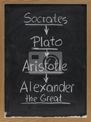 Sokrates, Plato, Aristoteles auf Tafel