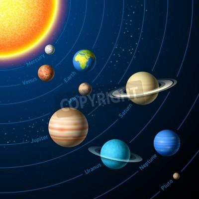 Fototapete Solar System planets