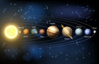 Fototapete Sonne und die Planeten des Sonnensystems