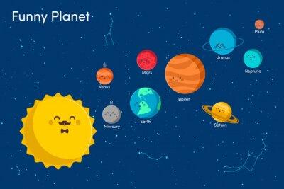 Fototapete Sonnensystem