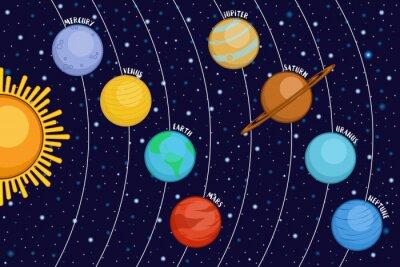 Fototapete Sonnensystem mit Planeten um Sonne im Weltraum