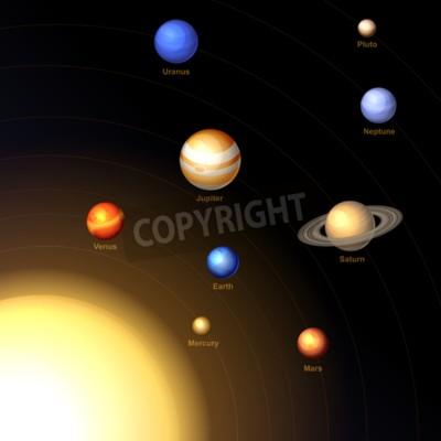 Fototapete Sonnensystem mit Sonne und Planeten auf dunklem Hintergrund. Vektor