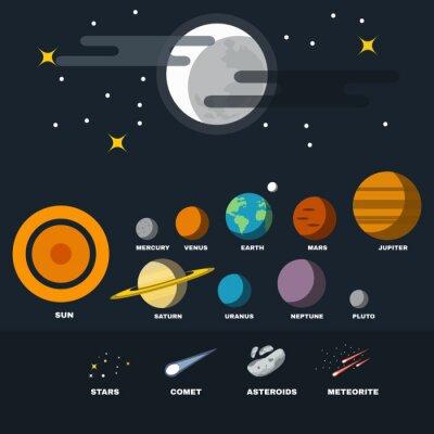 Fototapete Sonnensystem Planeten, Sterne, Asteroiden, Meteoriten und Kometen. Lehrveranstaltungen. Galaxy Planeten gesetzt. Sternenklare Nacht Himmel mit Vollmond. Vector digitale Abbildung.