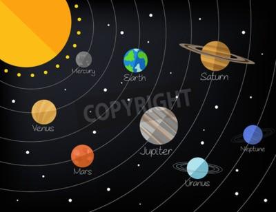 Fototapete Sonnensystem. Vector flache Abbildung