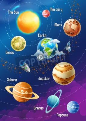 Fototapete Sonnensystem von Planeten, Vektor-Illustration vertikal