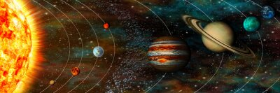 Fototapete Sonnensystempanorama, Planeten in ihren Umlaufbahnen, ultrawide