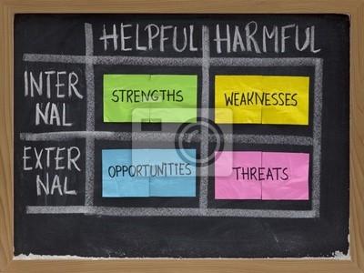 Stärken, Schwächen, Chancen, Risiken - SWOT