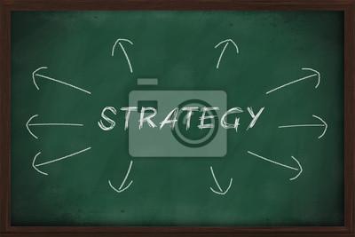 Strategie auf Tafel
