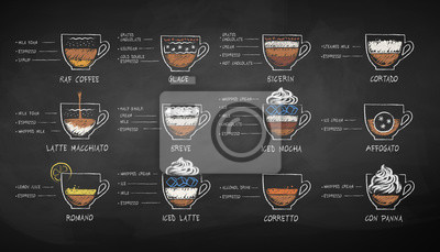 Fototapete Vector chalk sketches set of coffee recipes
