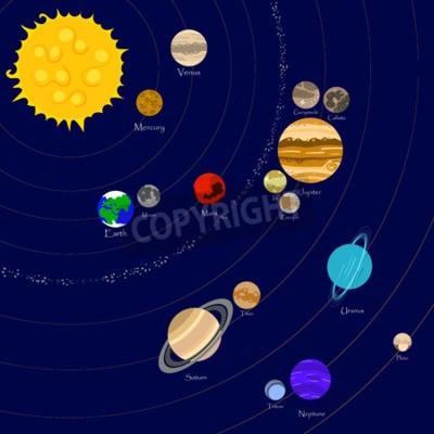 Fototapete Vektor-Illustration von Sonnensystem Stern, Planeten und Monde