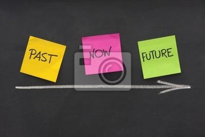 Vergangenheit, Gegenwart, Zukunft, Zeit-Konzept auf Tafel