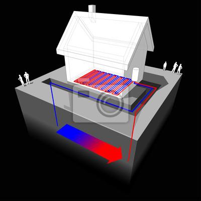 Wärmepumpe / fußbodenheizung diagramm fototapete • fototapeten grüne ...