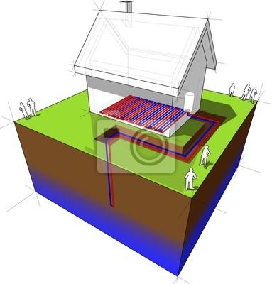 Wärmepumpe / fußbodenheizung diagramm fototapete • fototapeten ...