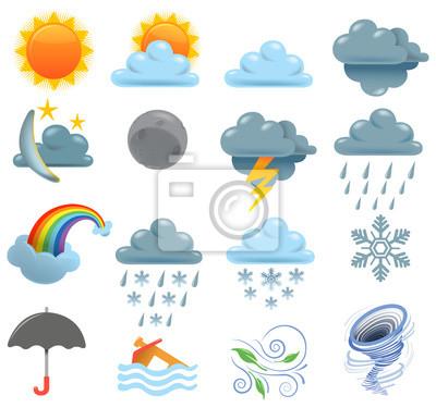 Wetter-Set