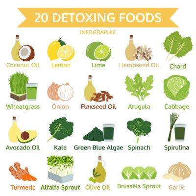Fototapete Zwanzig detoxing Lebensmittel, Info-Grafik flache Nahrung, Vektor